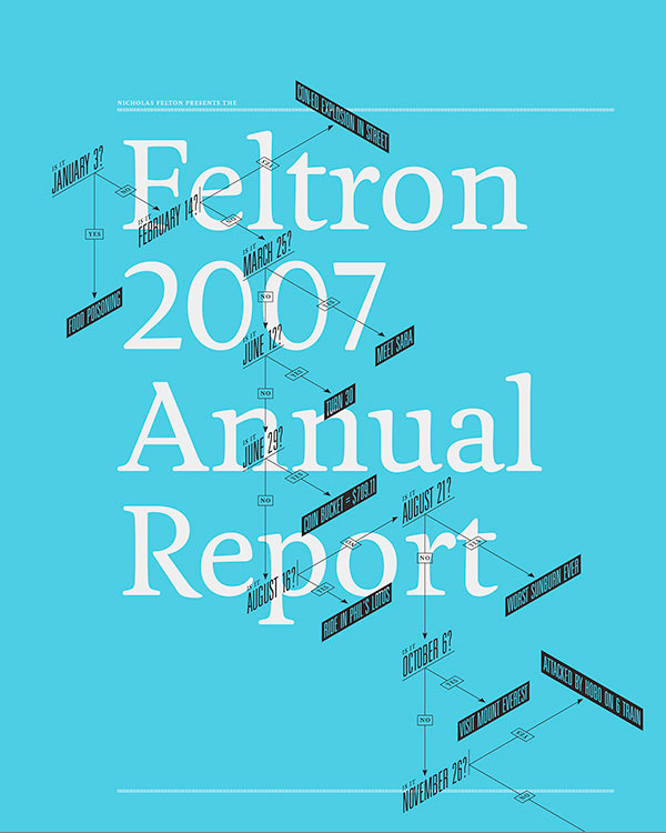 Cover of 2007 annual Report infographic by Nicholas Felton
