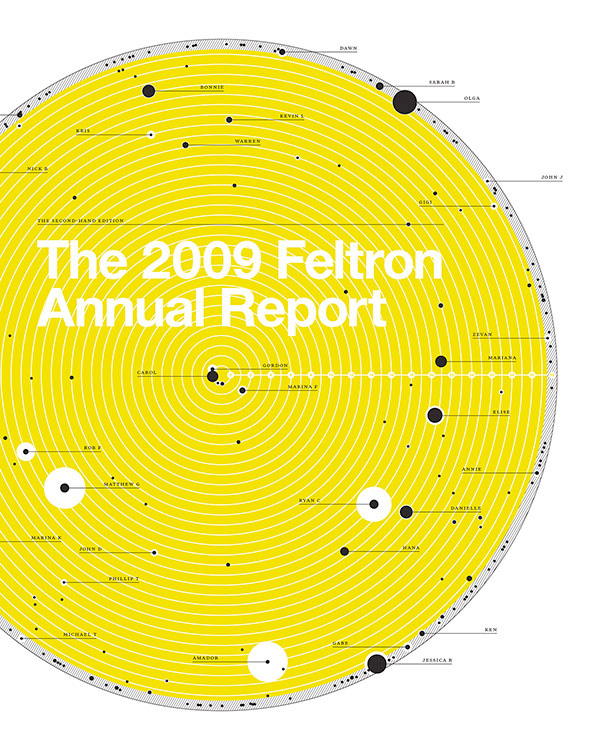 cover of 2009 Annual Report infographic by Nicholas Felton