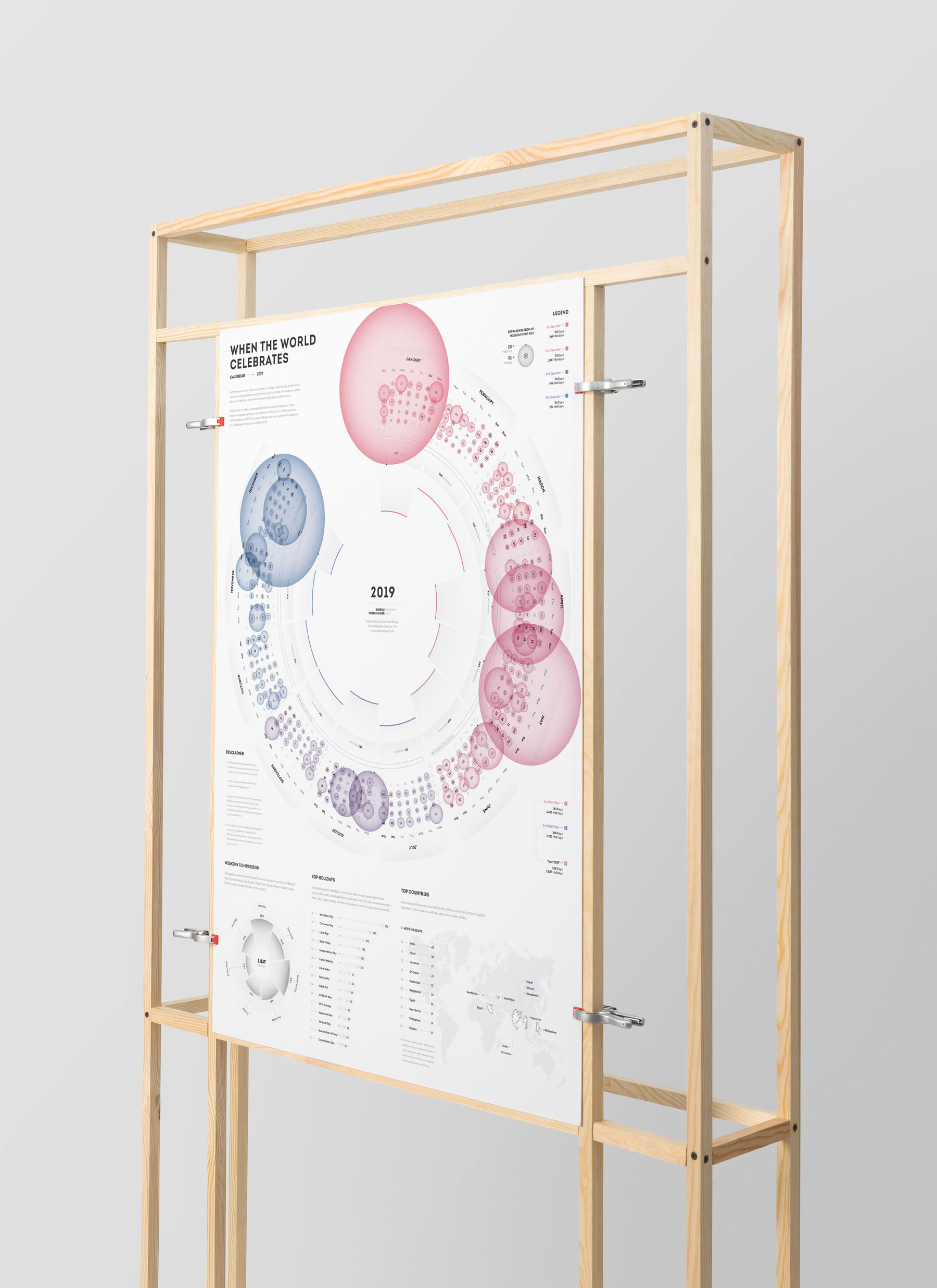 Data Driven 2019 Calendar Unites The World Create